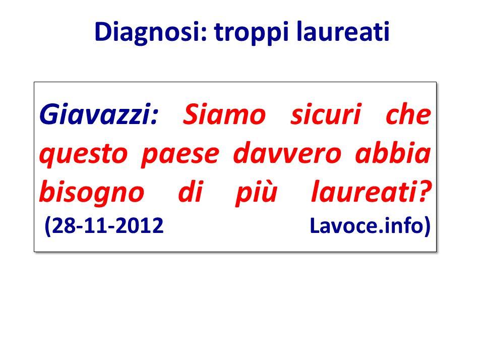 Diagnosi: troppi laureati