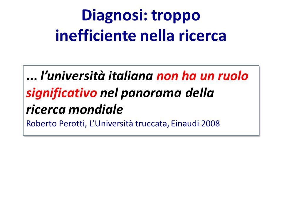 Diagnosi: troppo inefficiente nella ricerca