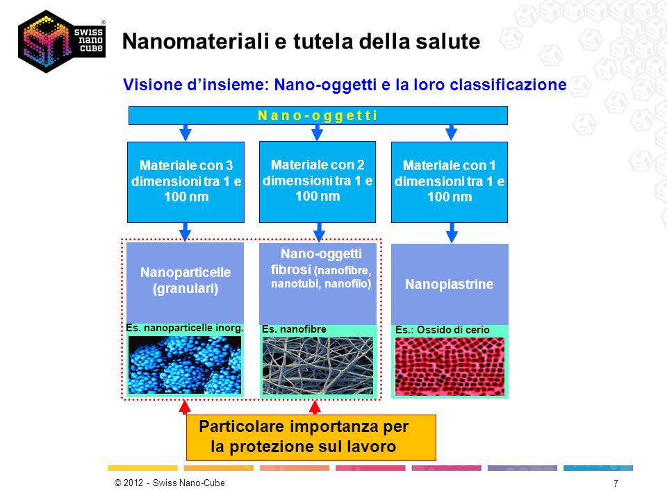 Nanopolveri, polveri sottili e ultrasottili