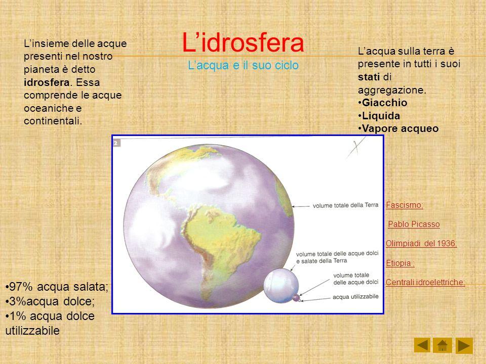L'idrosfera L'acqua e il suo ciclo 97% acqua salata; 3%acqua dolce;