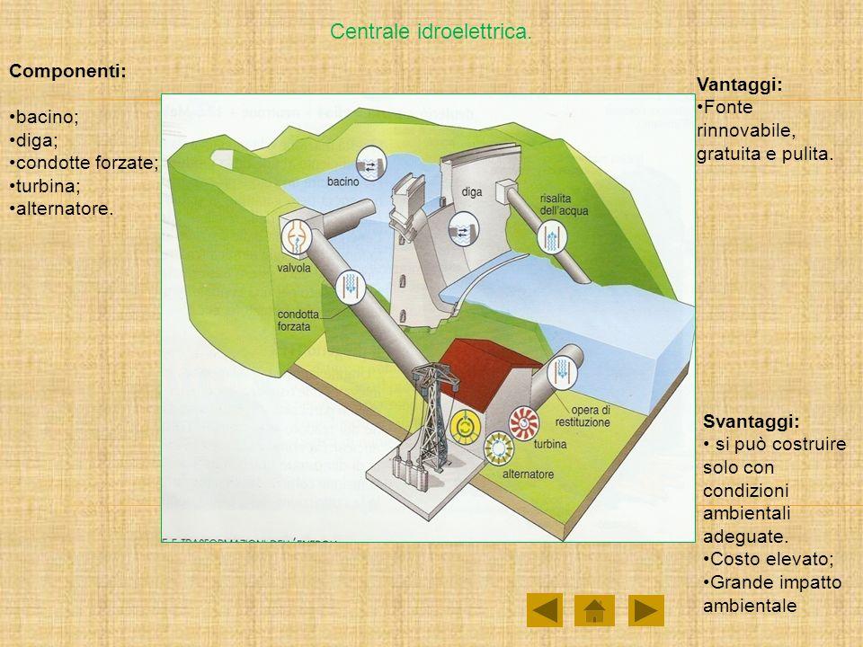 Centrale idroelettrica.
