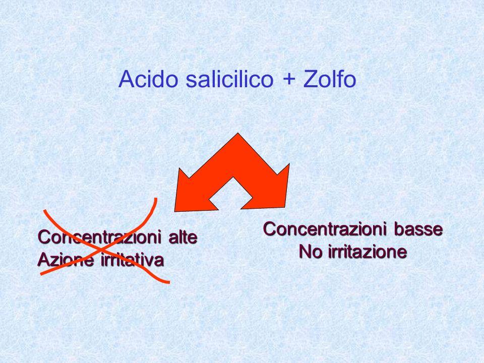 Acido salicilico + Zolfo