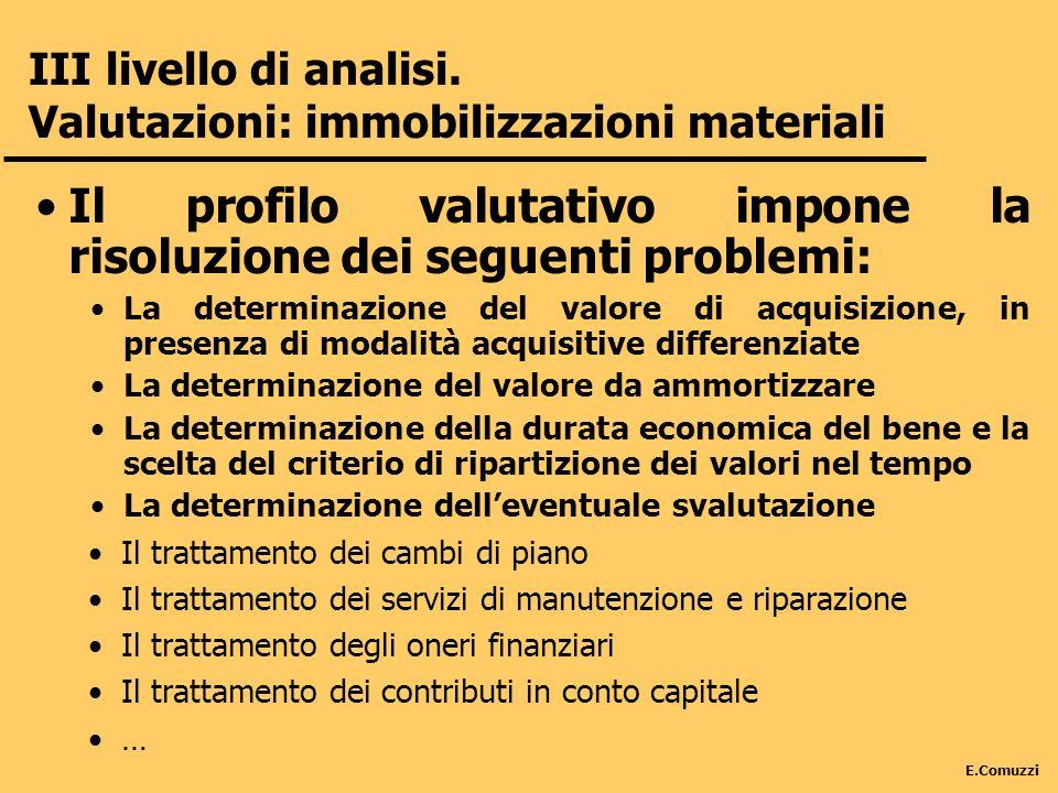 III livello di analisi. Valutazioni: immobilizzazioni materiali