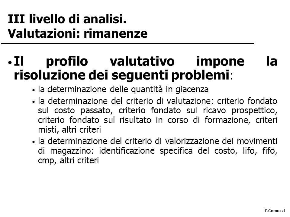III livello di analisi. Valutazioni: rimanenze