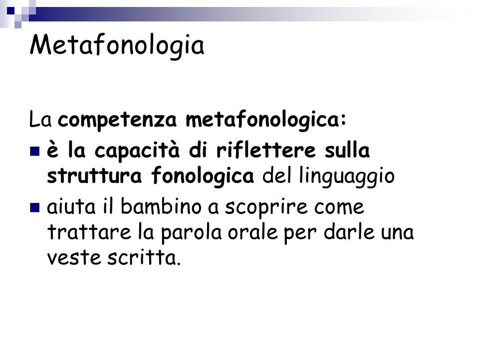 Metafonologia La competenza metafonologica: