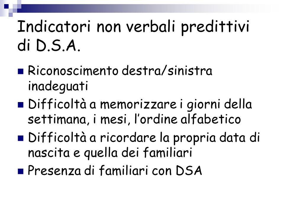 Indicatori non verbali predittivi di D.S.A.