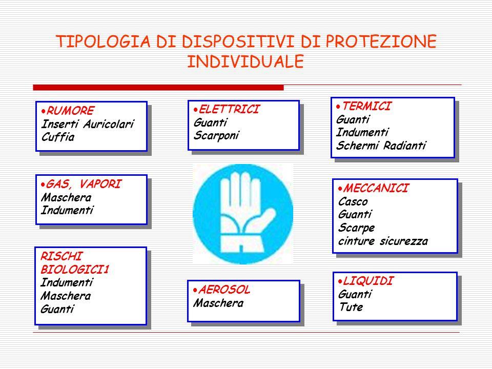 TIPOLOGIA DI DISPOSITIVI DI PROTEZIONE INDIVIDUALE