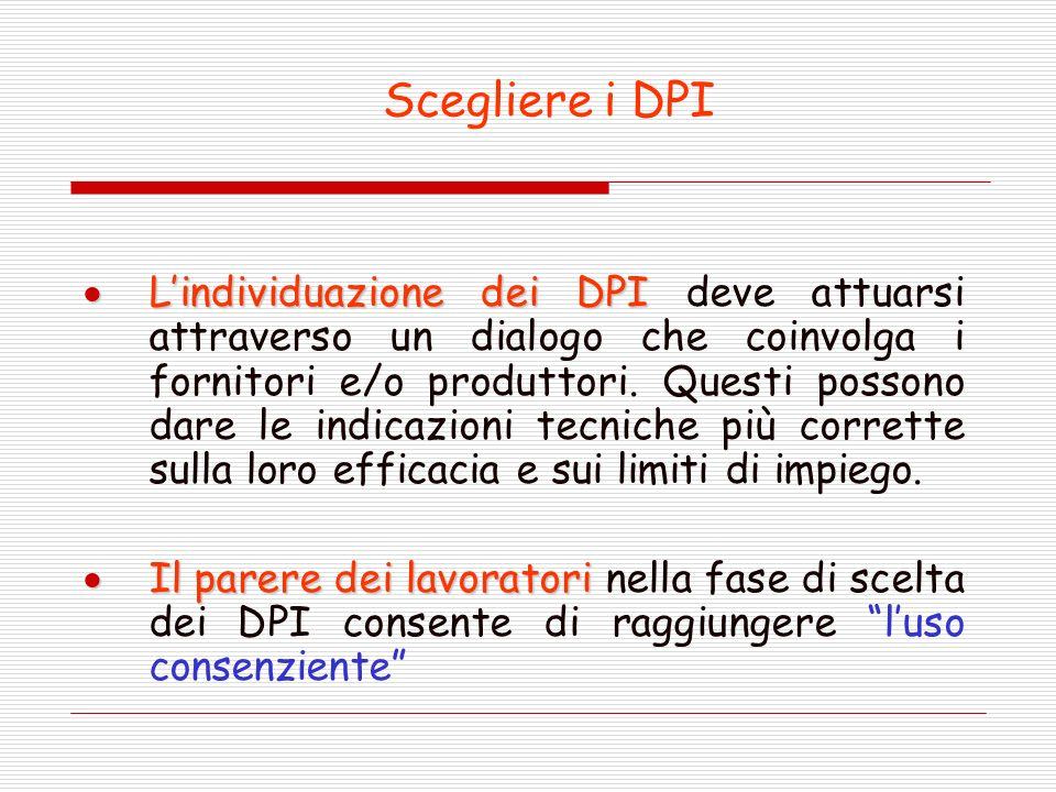 Scegliere i DPI
