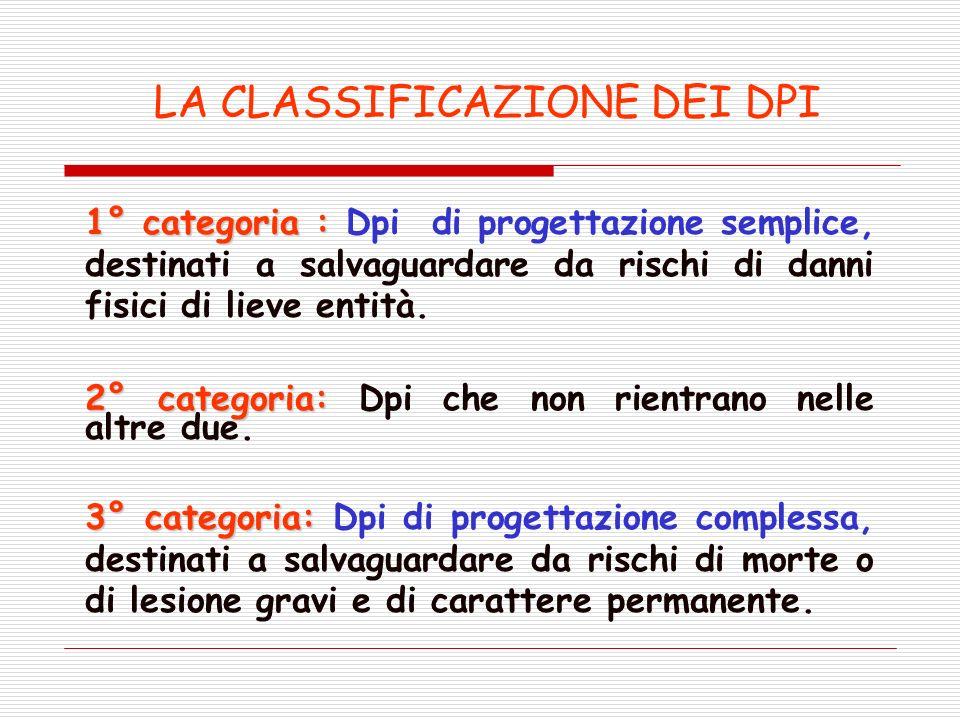 LA CLASSIFICAZIONE DEI DPI