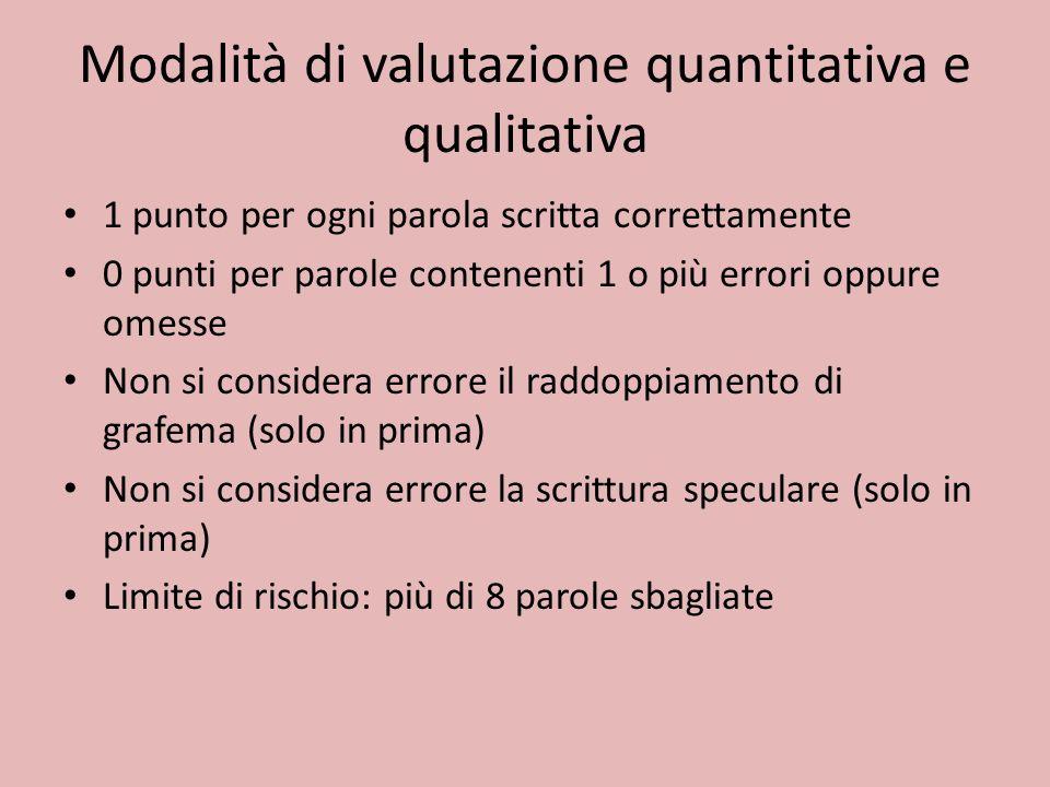 Modalità di valutazione quantitativa e qualitativa