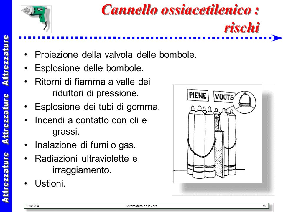 Cannello ossiacetilenico : rischi