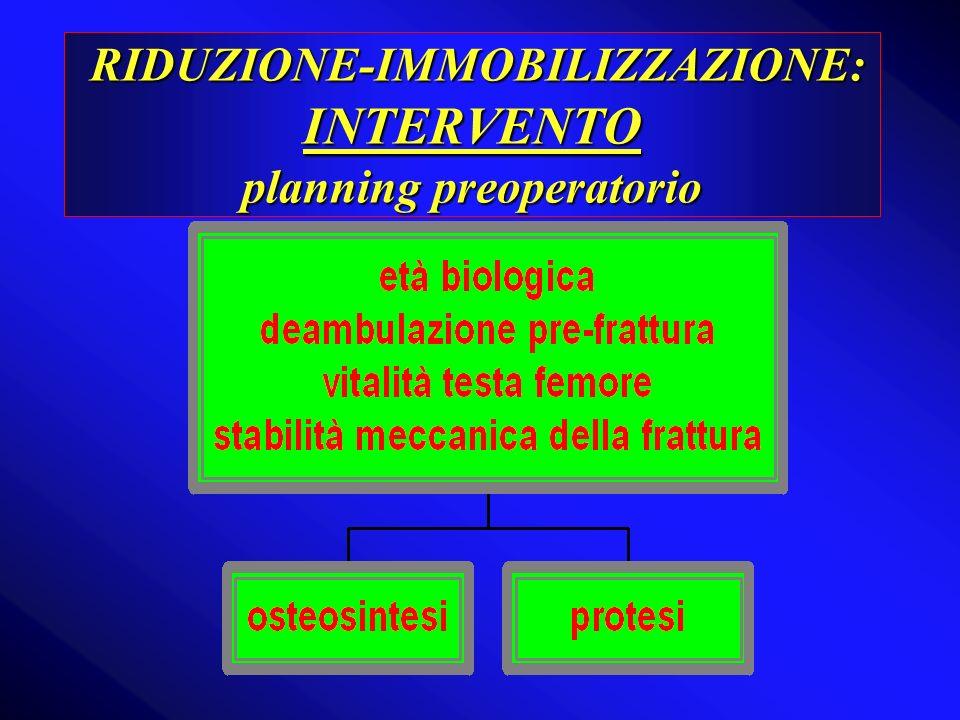 RIDUZIONE-IMMOBILIZZAZIONE: INTERVENTO planning preoperatorio