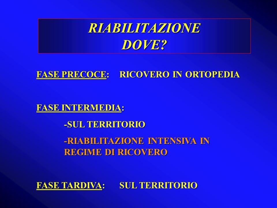 RIABILITAZIONE DOVE FASE PRECOCE: RICOVERO IN ORTOPEDIA