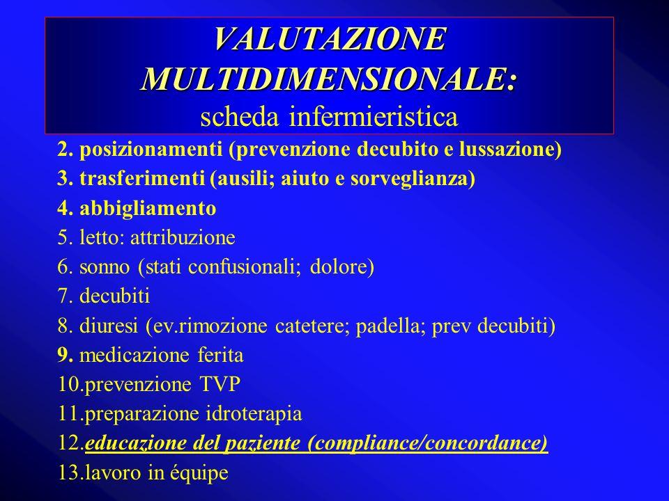 VALUTAZIONE MULTIDIMENSIONALE: scheda infermieristica