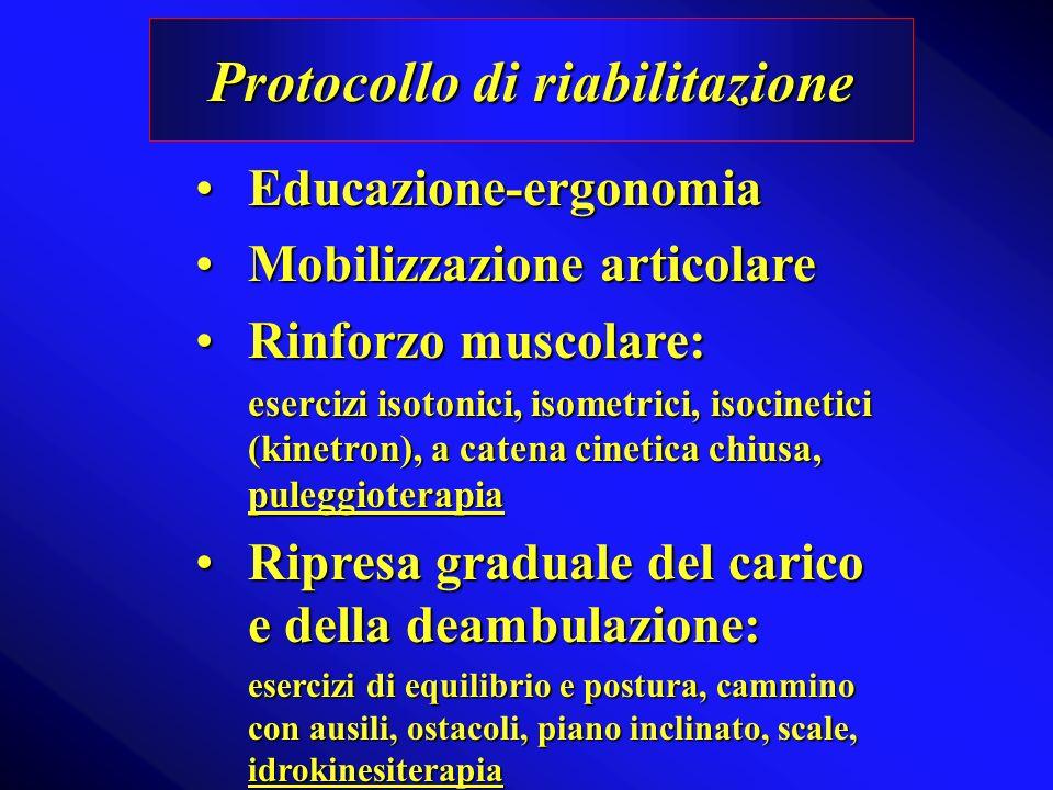 Protocollo di riabilitazione