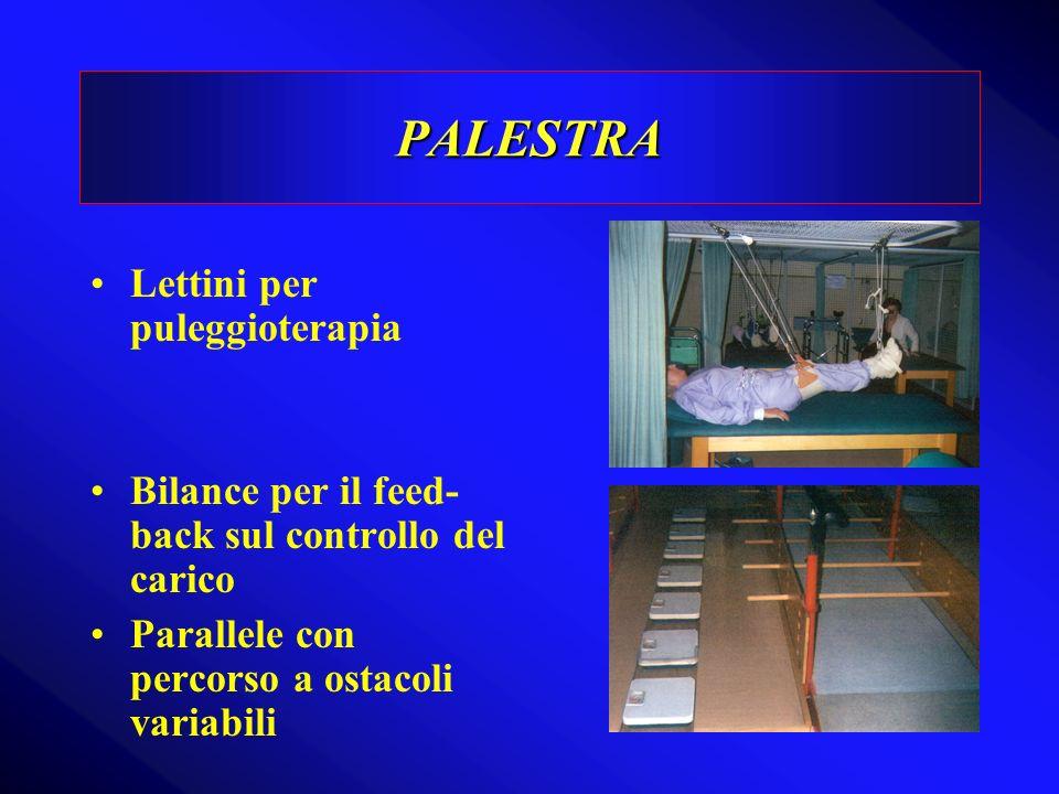 PALESTRA Lettini per puleggioterapia