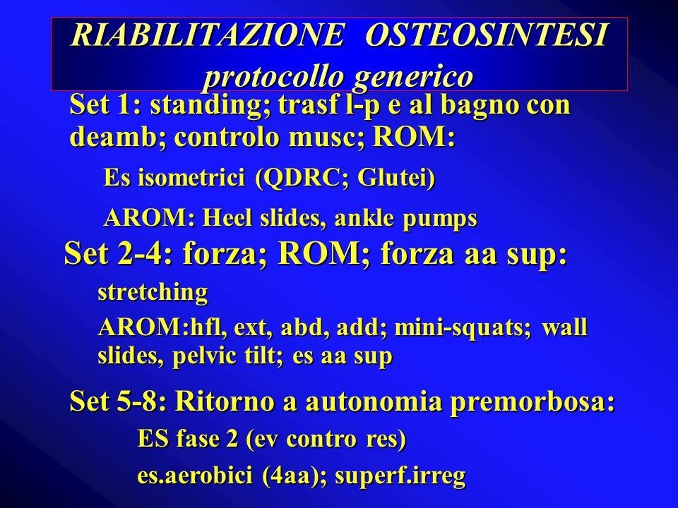 RIABILITAZIONE OSTEOSINTESI protocollo generico