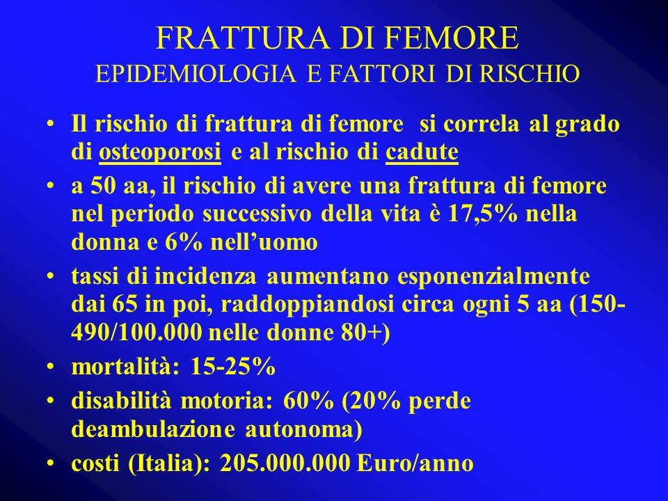 FRATTURA DI FEMORE EPIDEMIOLOGIA E FATTORI DI RISCHIO