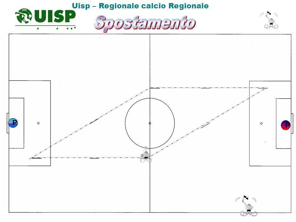 Uisp – Regionale calcio Regionale