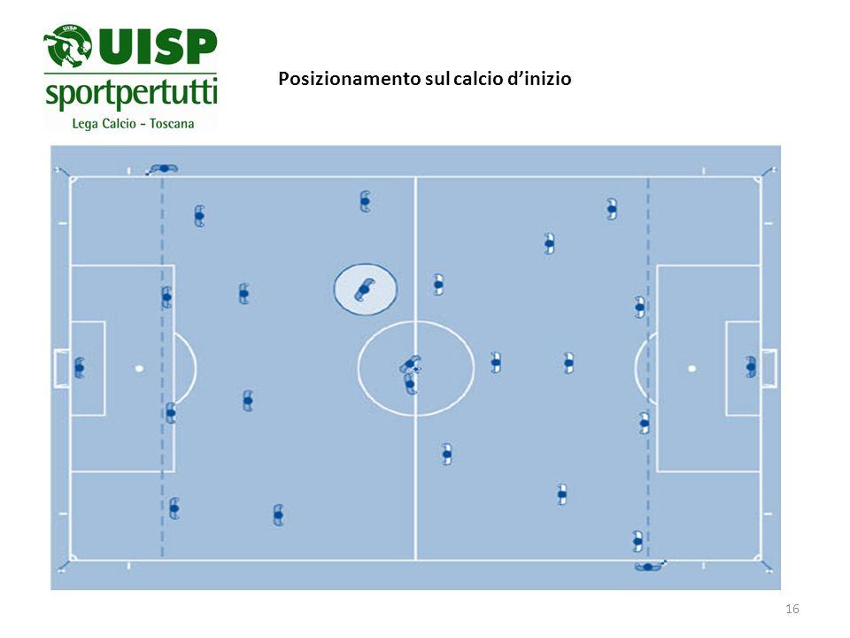 Posizionamento sul calcio d'inizio