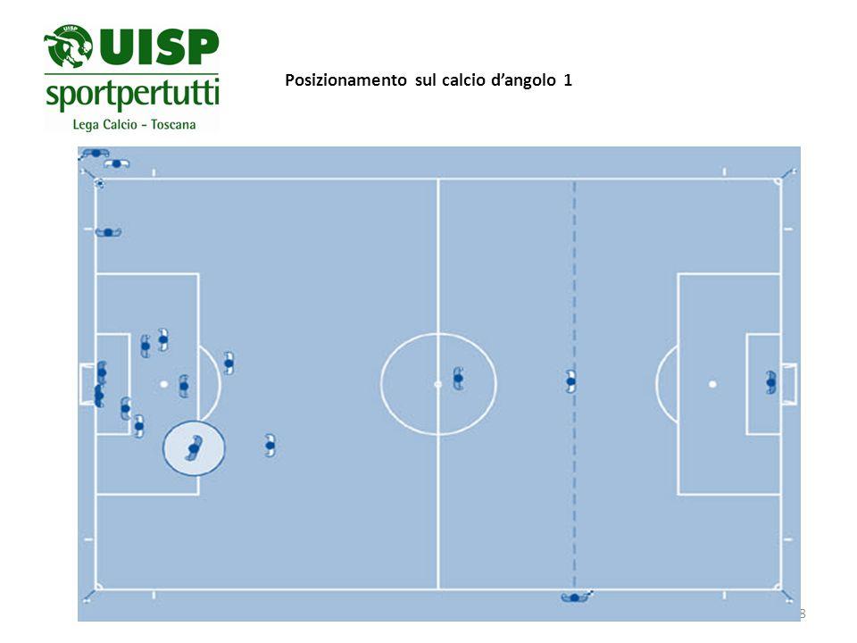 Posizionamento sul calcio d'angolo 1