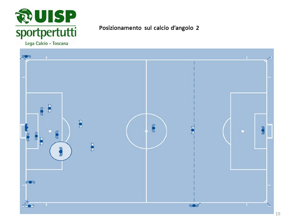 Posizionamento sul calcio d'angolo 2