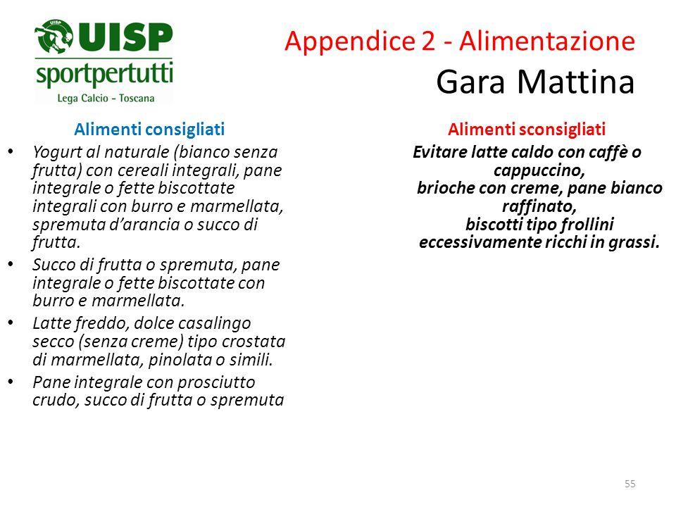 Appendice 2 - Alimentazione Gara Mattina