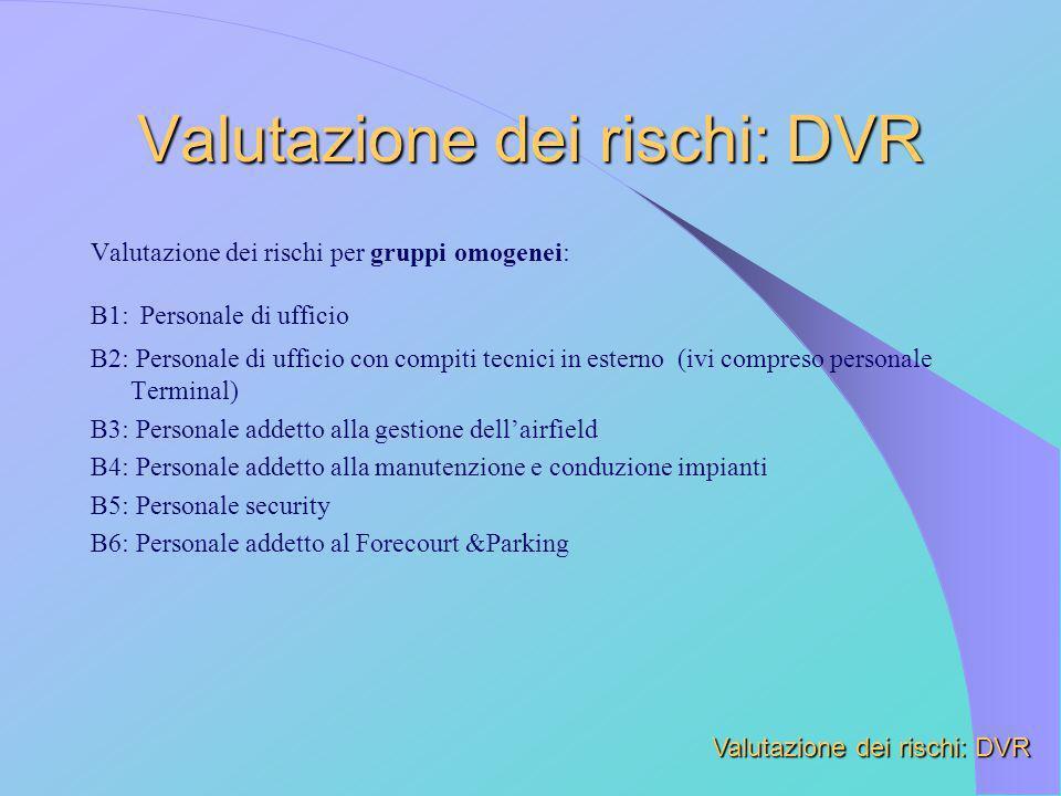 Valutazione dei rischi: DVR