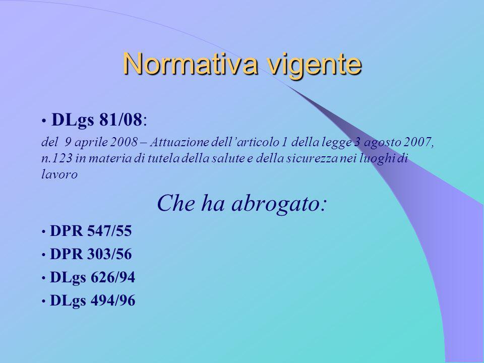 Normativa vigente Normativa vigente Che ha abrogato: DLgs 81/08: