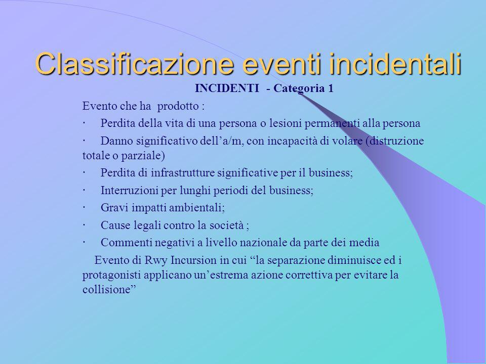 Classificazione eventi incidentali