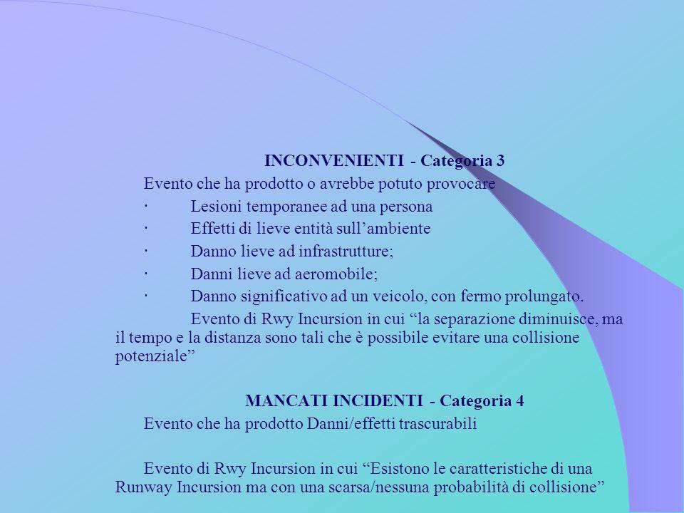 INCONVENIENTI - Categoria 3 MANCATI INCIDENTI - Categoria 4