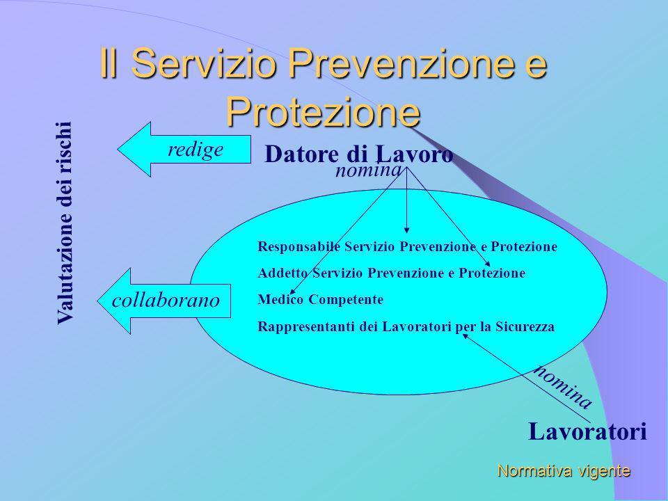Il Servizio Prevenzione e Protezione