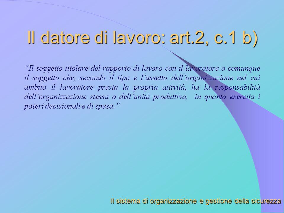 Il datore di lavoro: art.2, c.1 b)