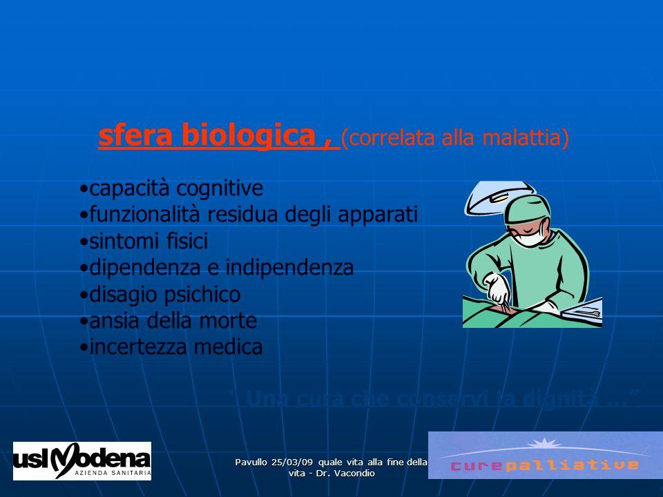 sfera biologica , (correlata alla malattia)