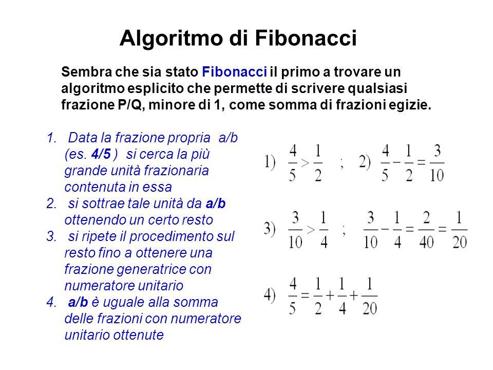 Algoritmo di Fibonacci