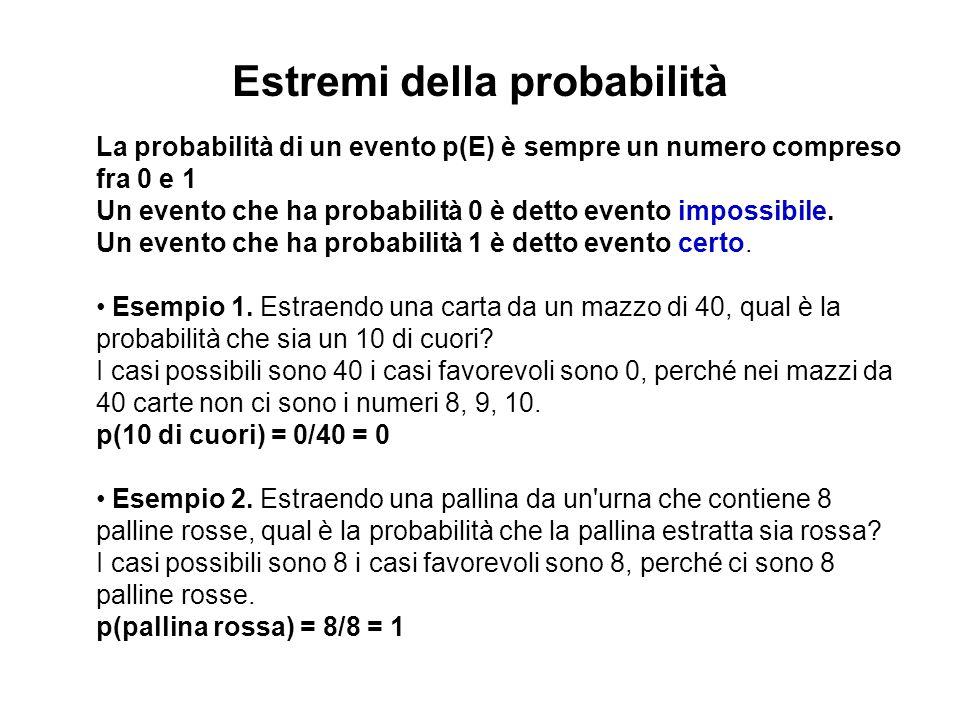 Estremi della probabilità