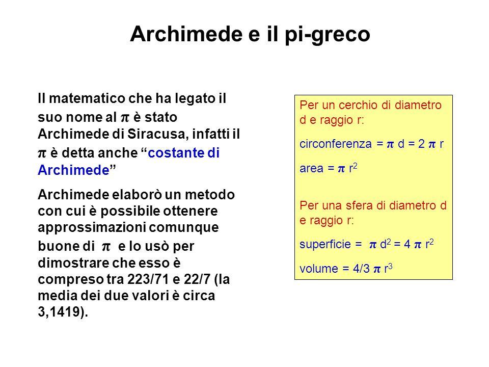 Archimede e il pi-greco