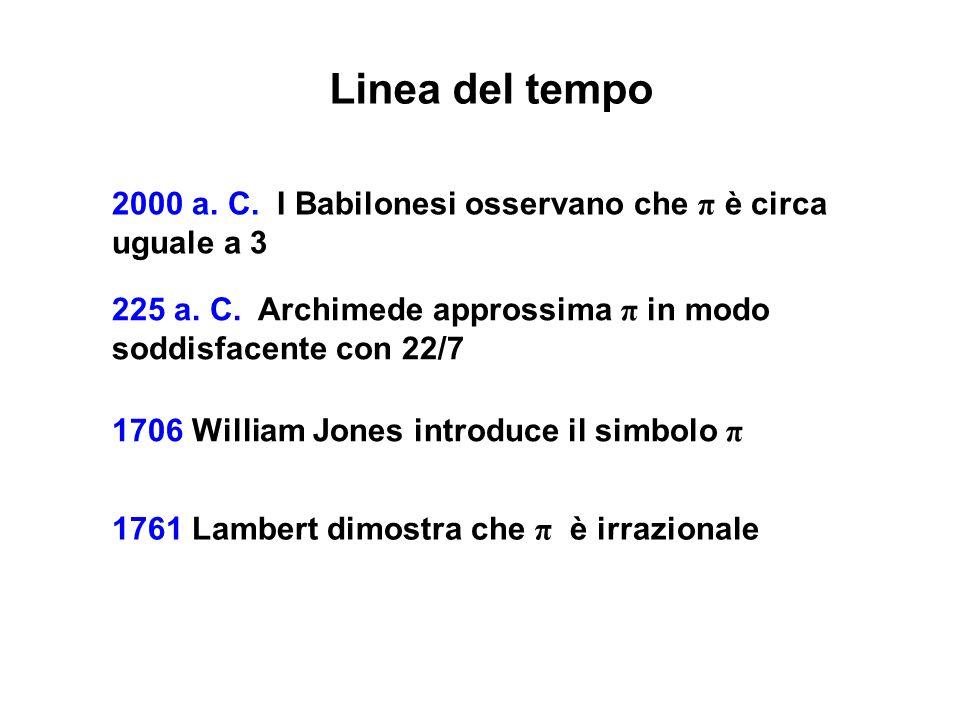 Linea del tempo 2000 a. C. I Babilonesi osservano che π è circa uguale a 3. 225 a. C. Archimede approssima π in modo soddisfacente con 22/7.