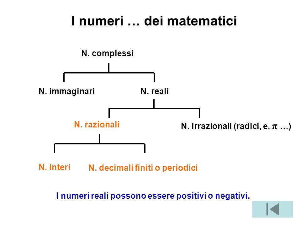 I numeri … dei matematici