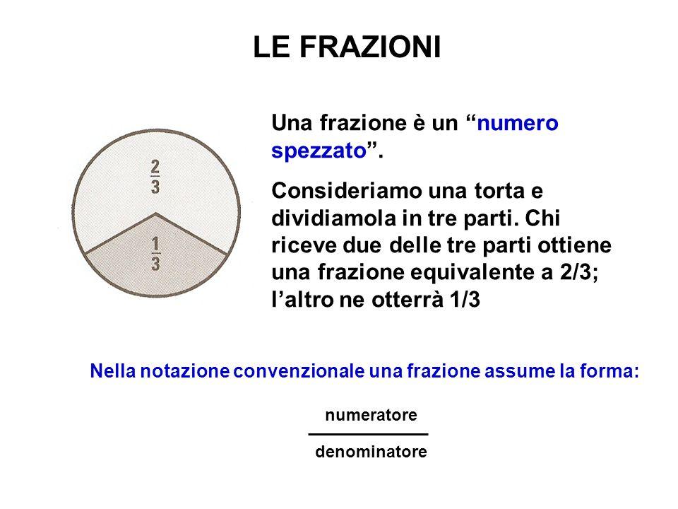 LE FRAZIONI Una frazione è un numero spezzato .