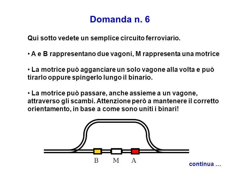 Domanda n. 6 Qui sotto vedete un semplice circuito ferroviario.