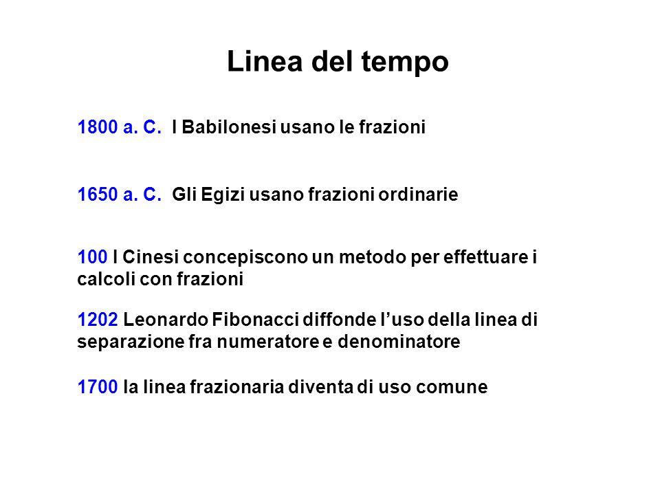 Linea del tempo 1800 a. C. I Babilonesi usano le frazioni