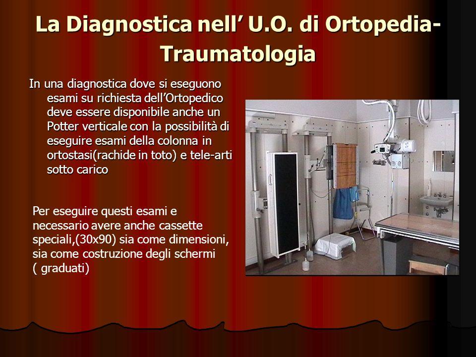 La Diagnostica nell' U.O. di Ortopedia-Traumatologia