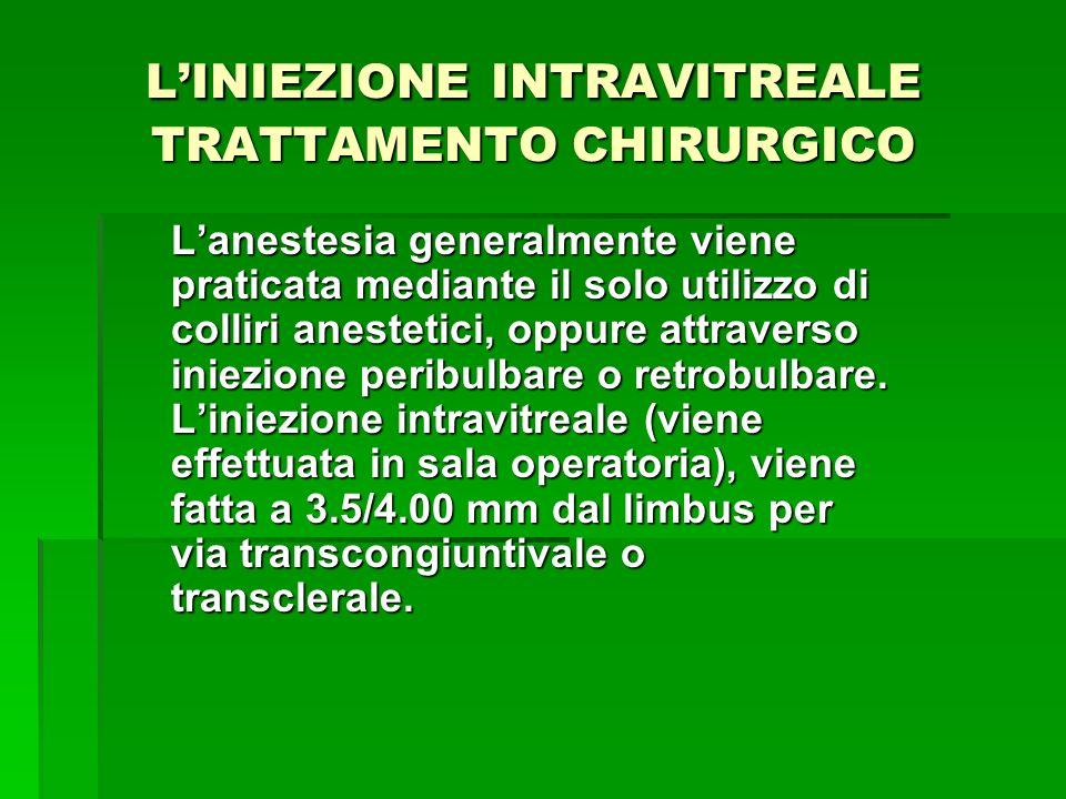 L'INIEZIONE INTRAVITREALE TRATTAMENTO CHIRURGICO