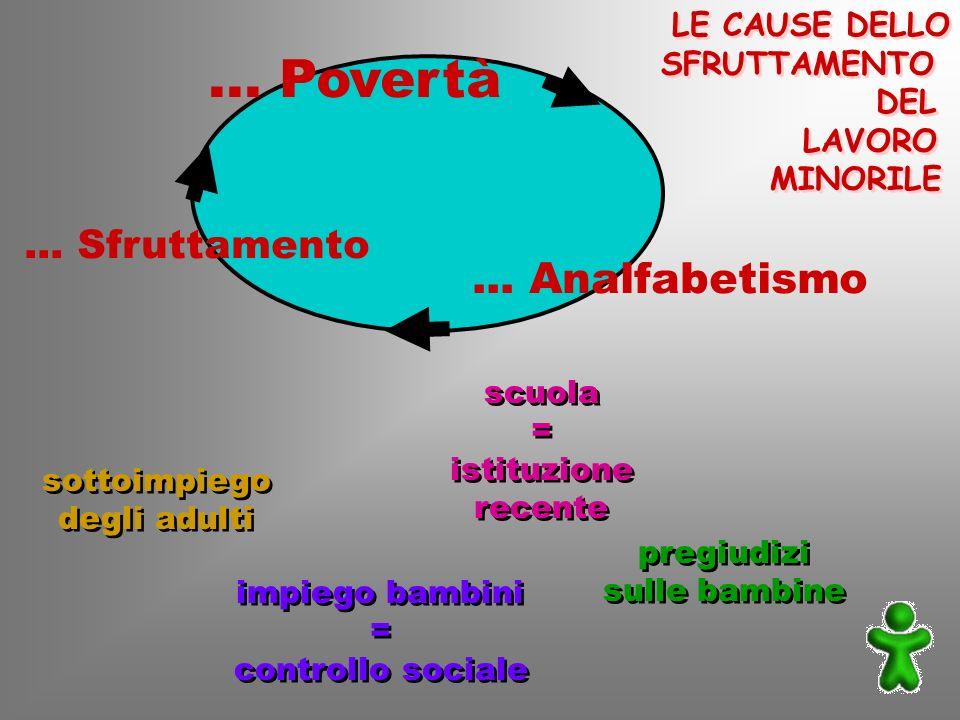 ... Povertà ... Analfabetismo ... Sfruttamento LE CAUSE DELLO
