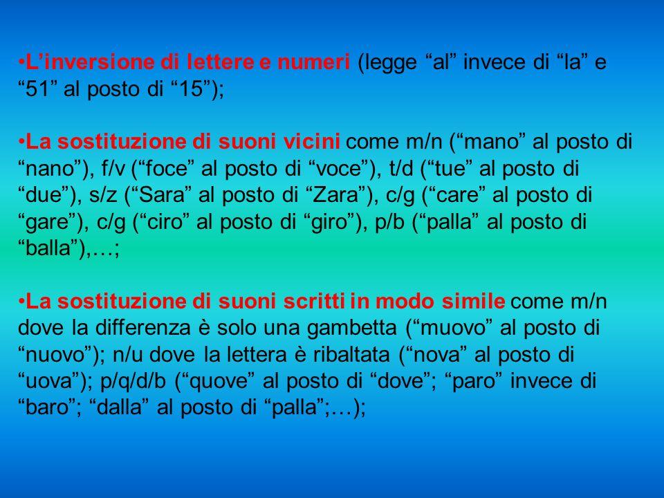 L'inversione di lettere e numeri (legge al invece di la e 51 al posto di 15 );