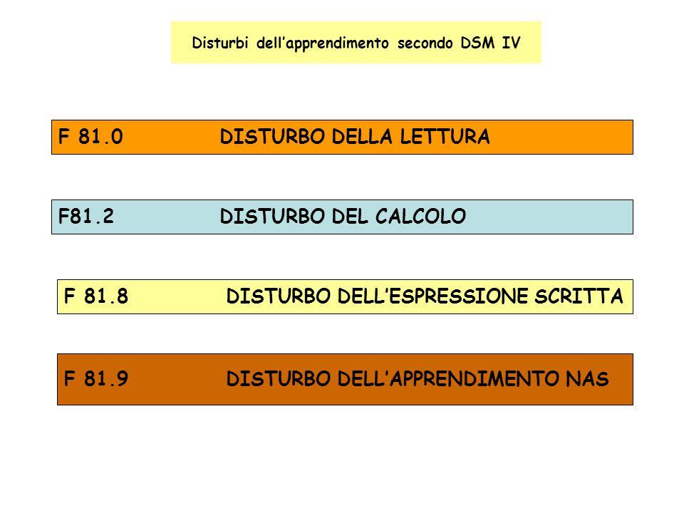 Disturbi dell'apprendimento secondo DSM IV
