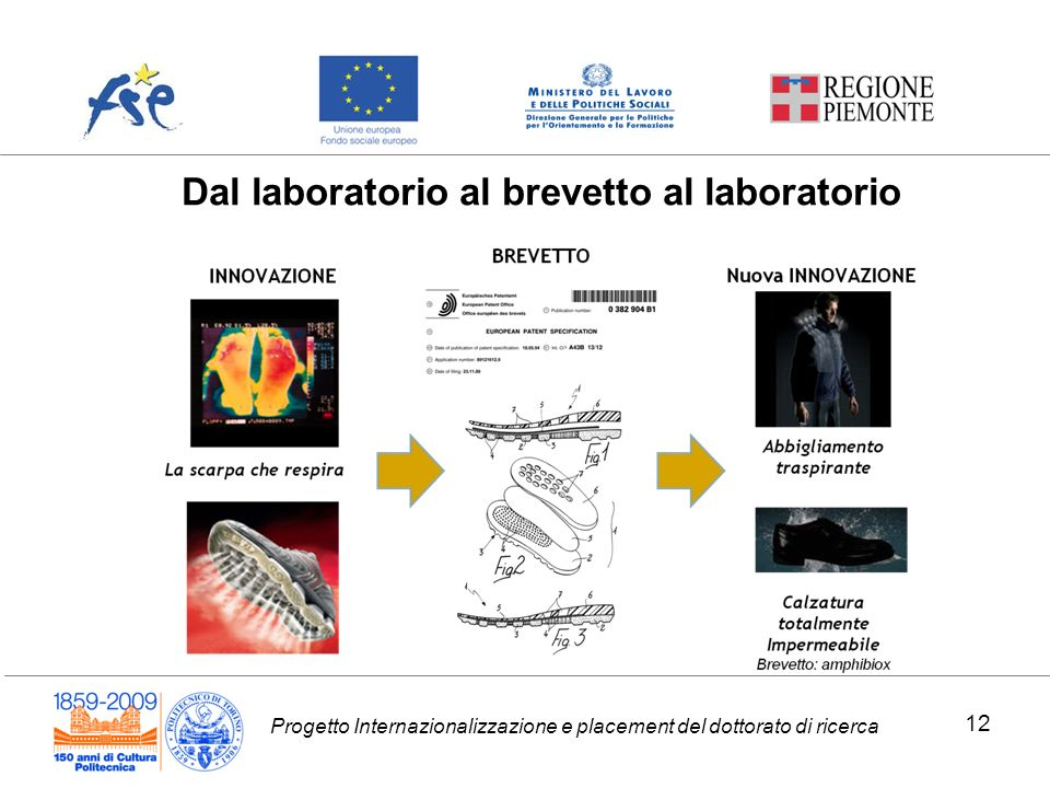 Dal laboratorio al brevetto al laboratorio