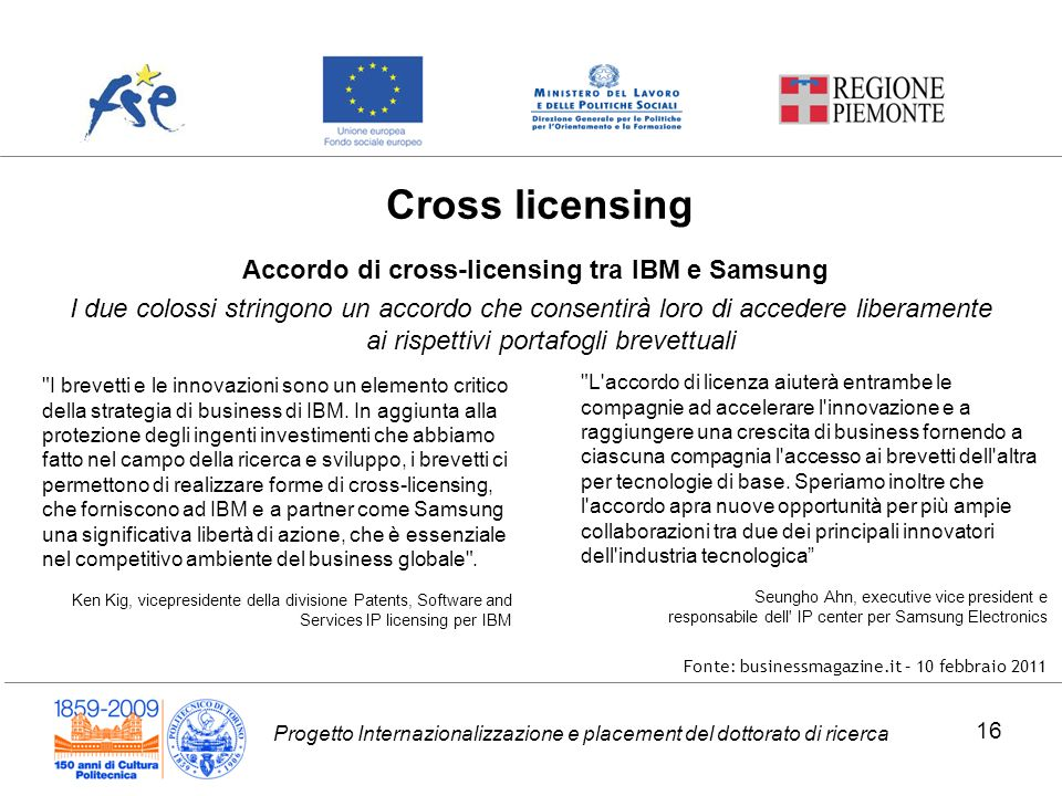 Cross licensing