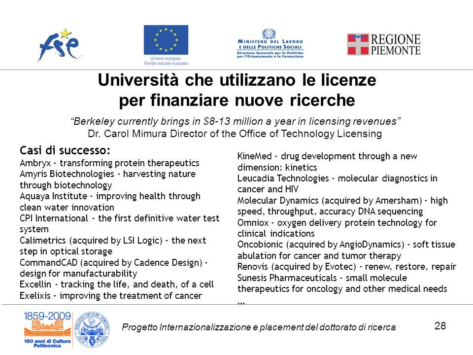 Università che utilizzano le licenze per finanziare nuove ricerche